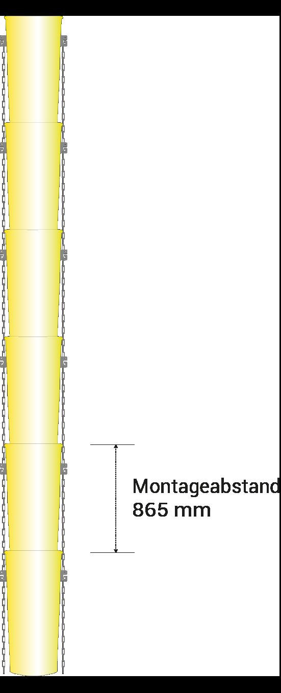 Montageabstand 865mm