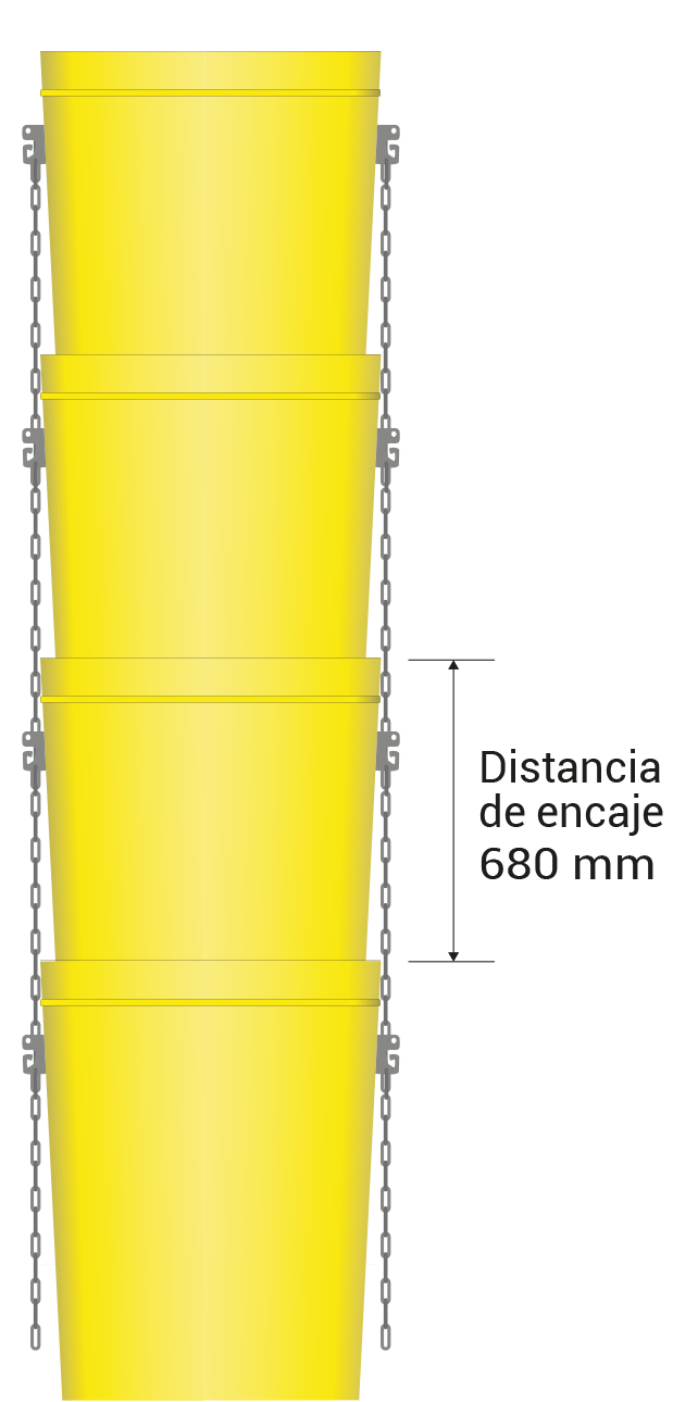 Fitting distance 680 mm