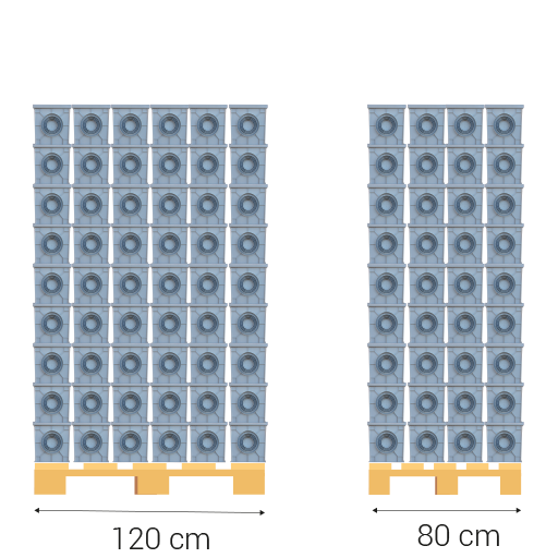 Pallet dimensions: 80x120 centimeters