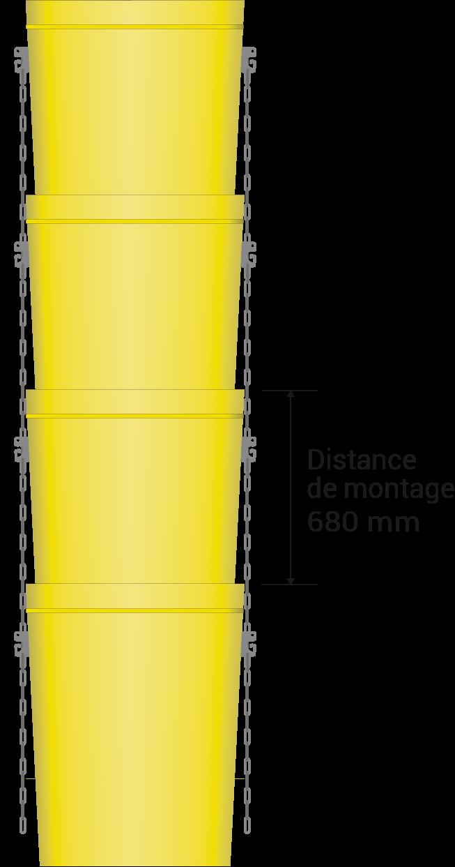 Distance de montage 680 millimètres