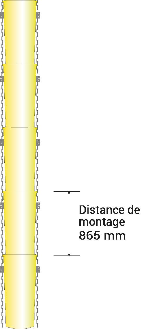 Distance de montage 865 millimètres
